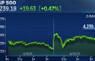 S&P 500 climbs to a new record close, shrugging off inflation fears